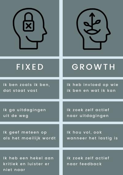 Hoe krijg je een growth mindset?